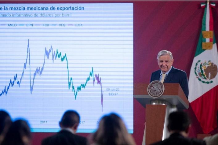 López Obrador reconoció que la economía mexicana atraviesa el momento más complejo