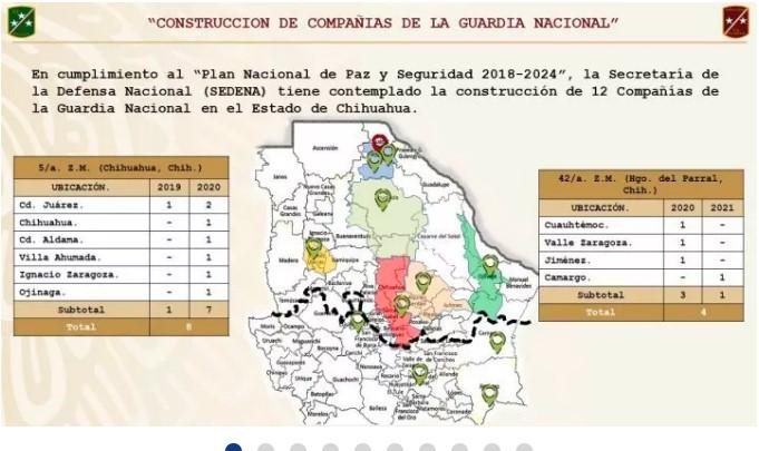 Albergará Chihuahua 12 compañías de la Guardia Nacional en su territorio