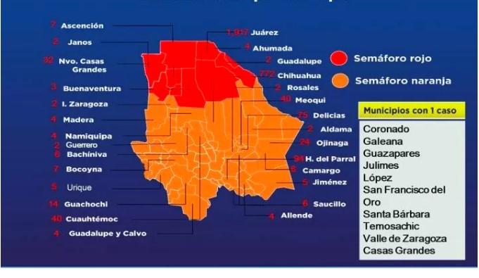 Sumó Juárez otras 14 defunciones y llegó a 420 con 1,917 contagios por COVID-19