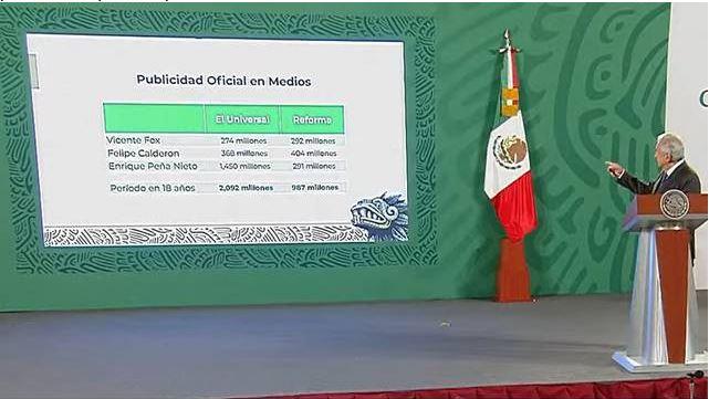 AMLO exhibe cuánto dinero dieron Vicente Fox, Felipe Calderón y Peña Nieto a El Universal y Reforma